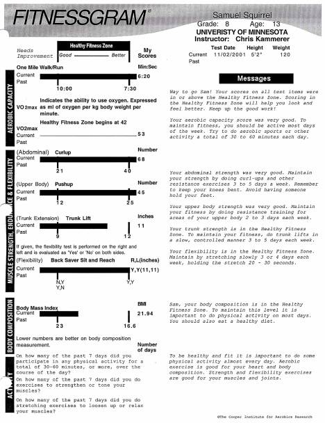 ETIPS Make Thinking Visible eTips – Fitness Assessment Form
